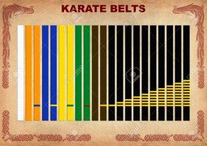 34756955-karate-shinkyokushin-belts-Stock-Photo-300x212